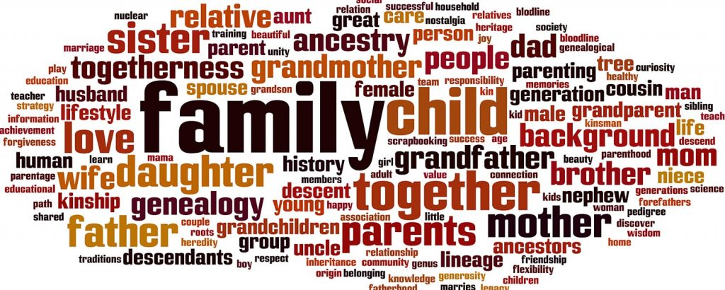 Nuclear family versus community family structure
